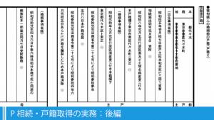 P 相続・戸籍取得の実務:後編